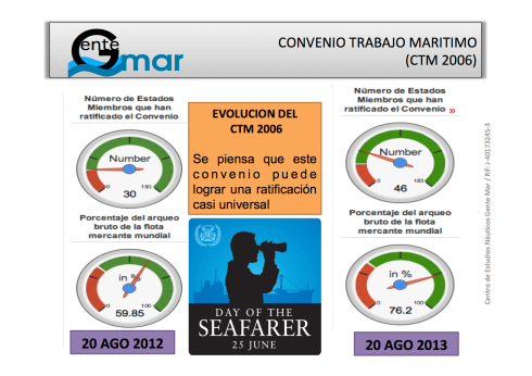 Evolucion CTM 2006 : MLC 2006