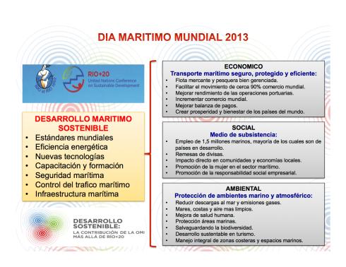 OMI desarrollo marítimo sustentable