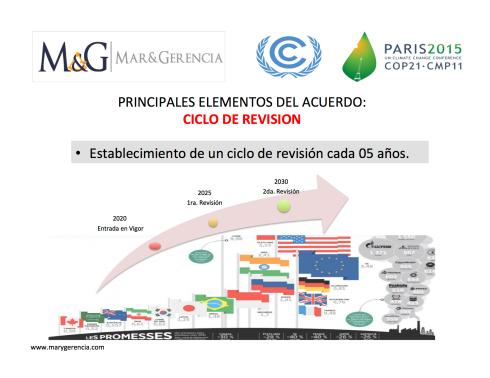 cop21 acuerdo de paris revision