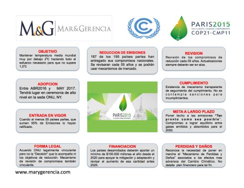 COP21 en un vistazo