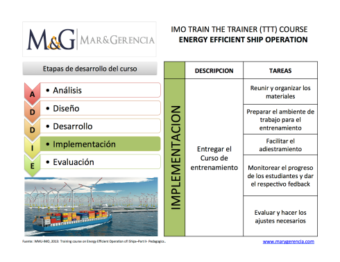IMO TTT COURSE 04 implementacion