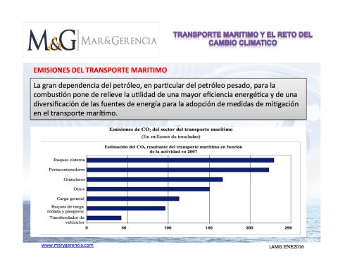 Transporte maritimo y cambio climático emisiones co2