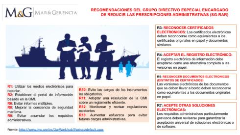 REDUCCION CARGAS ADMINISTRATIVAS